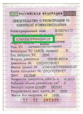 Купить электропроводку Renault в Санкт-Петербурге